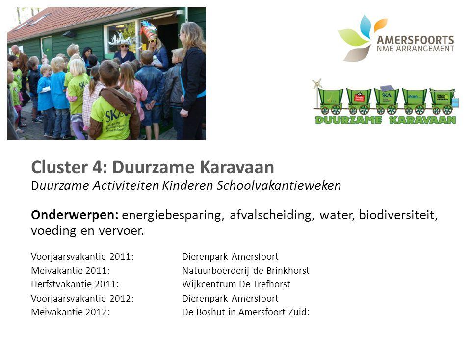 Cluster 4: Duurzame Karavaan Duurzame Activiteiten Kinderen Schoolvakantieweken