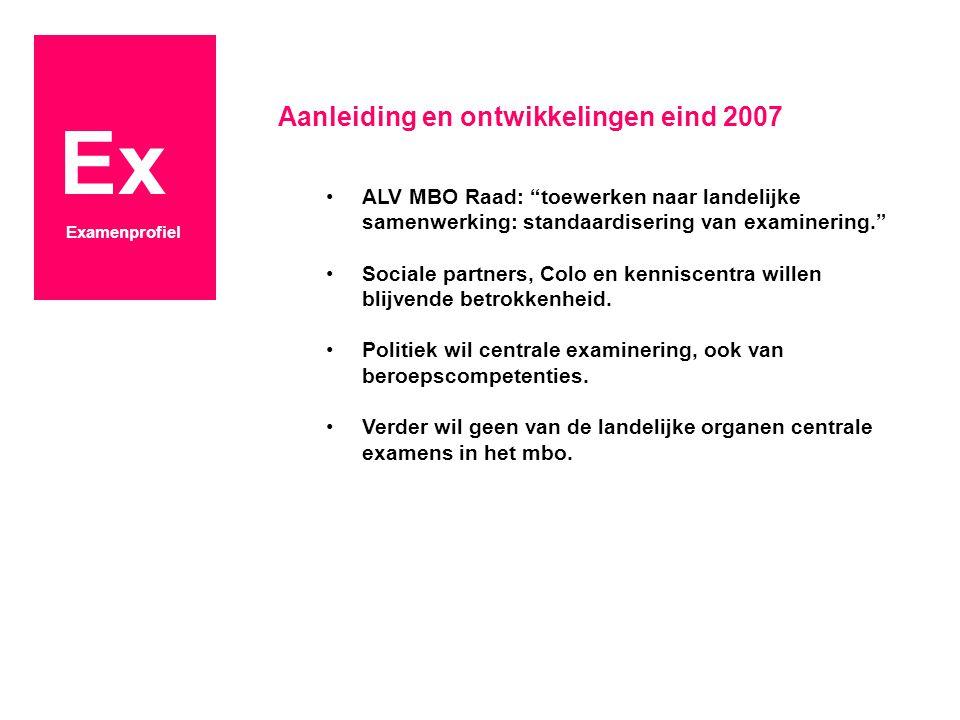 Ex Aanleiding en ontwikkelingen eind 2007
