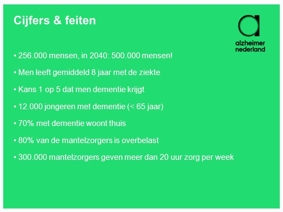 Cijfers & feiten 256.000 mensen, in 2040: 500.000 mensen!