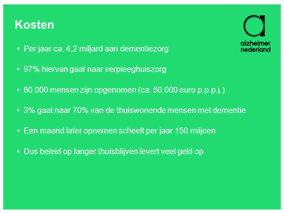 Kosten Per jaar ca. 4,2 miljard aan dementiezorg