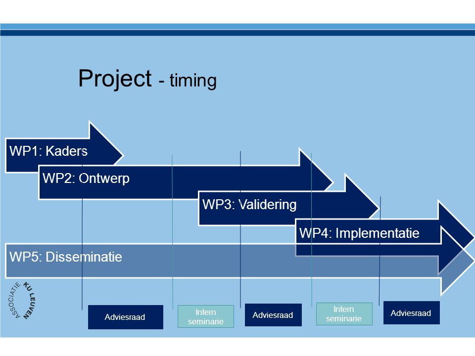 Project - timing WP1: Kaders WP2: Ontwerp WP3: Validering