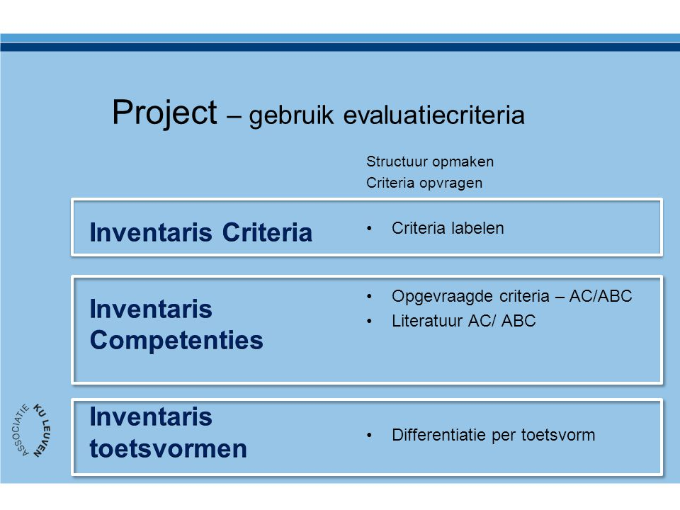 Project – gebruik evaluatiecriteria