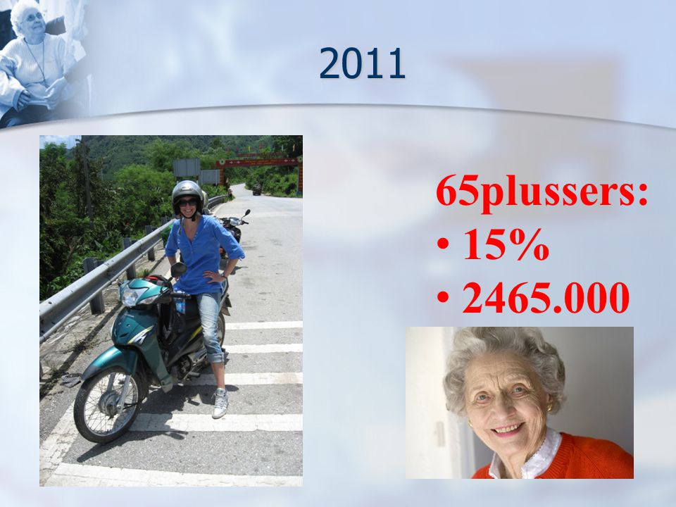 2011 65plussers: 15% 2465.000