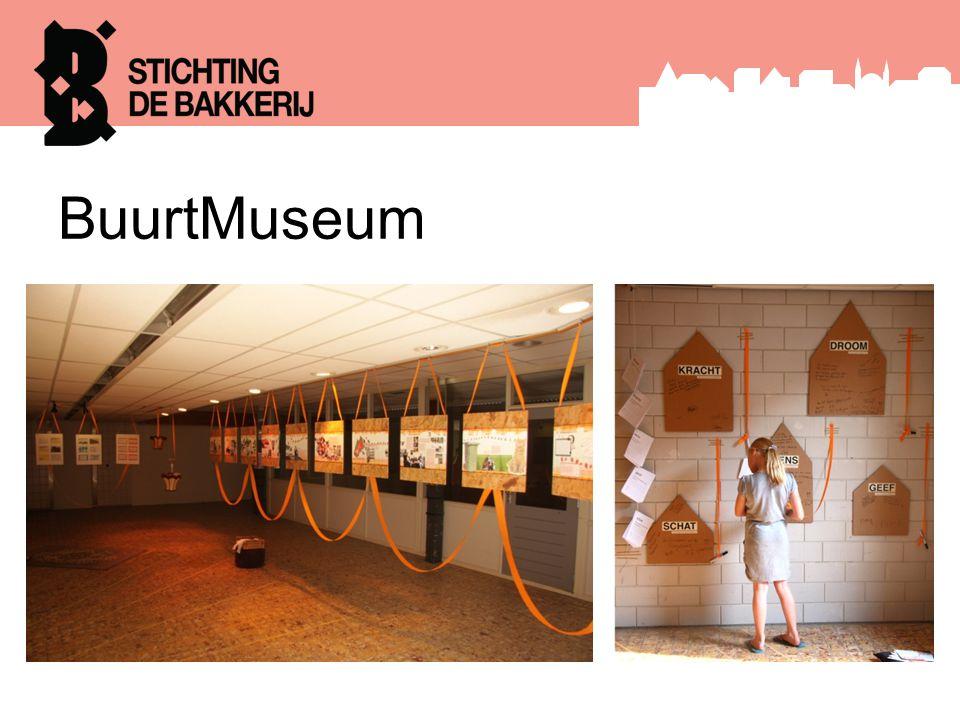 BuurtMuseum