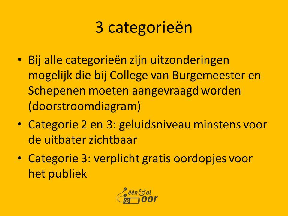 3 categorieën