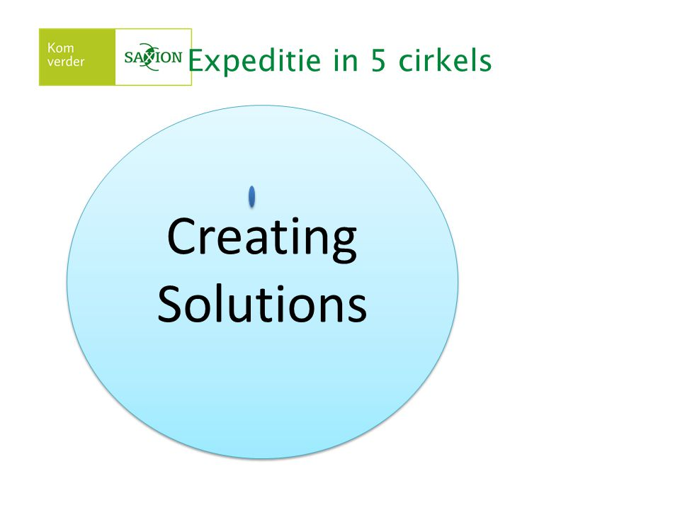 Expeditie in 5 cirkels Creating Solutions