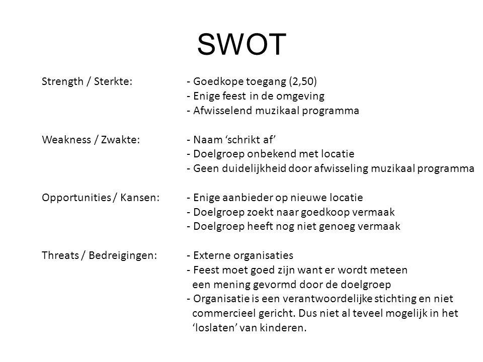 SWOT Strength / Sterkte: - Goedkope toegang (2,50)