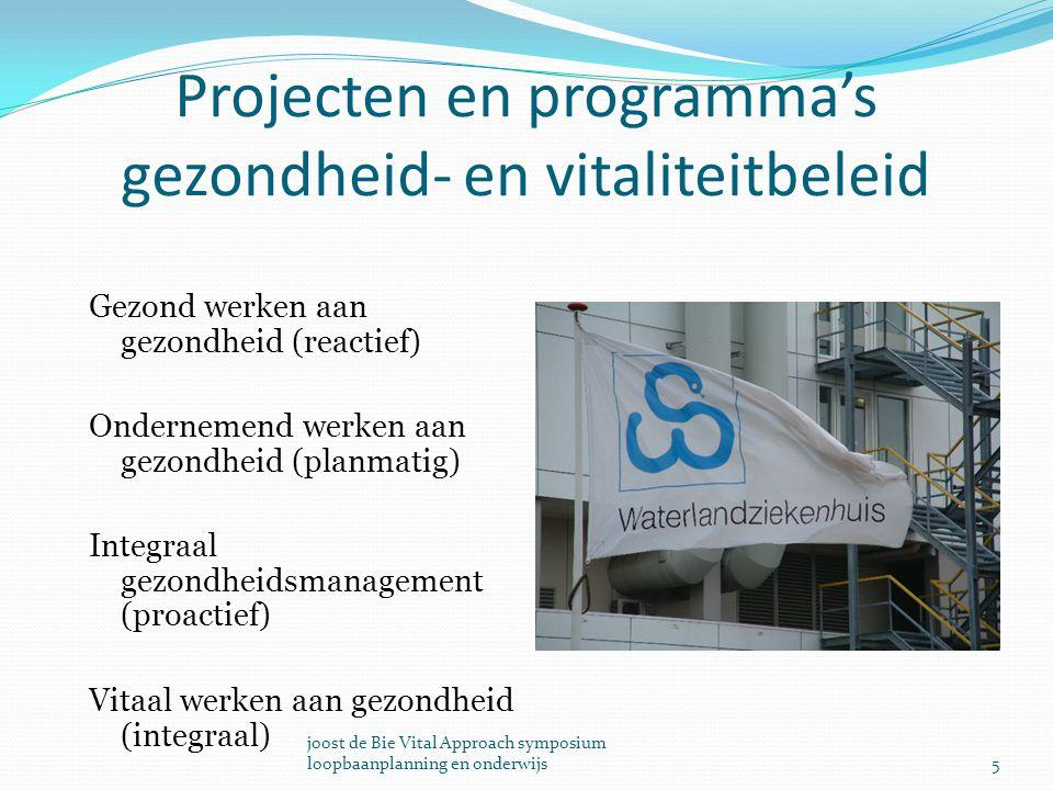 Projecten en programma's gezondheid- en vitaliteitbeleid