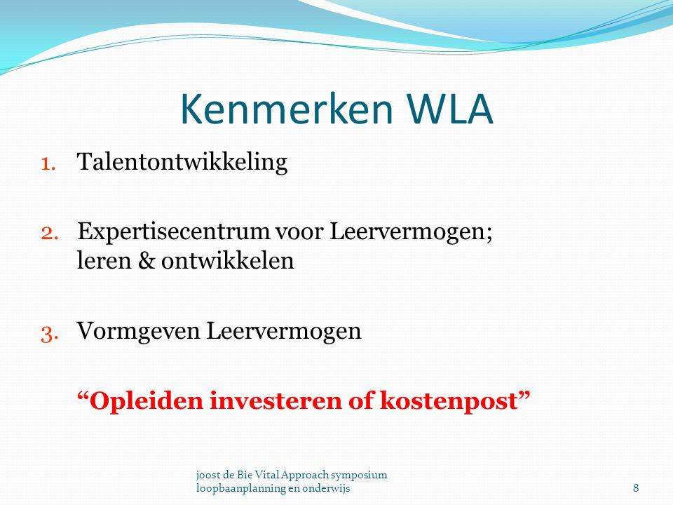 Kenmerken WLA Talentontwikkeling