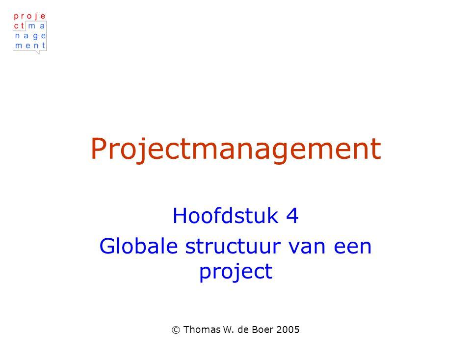 Hoofdstuk 4 Globale structuur van een project