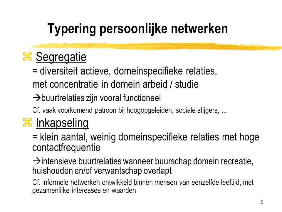 Typering persoonlijke netwerken