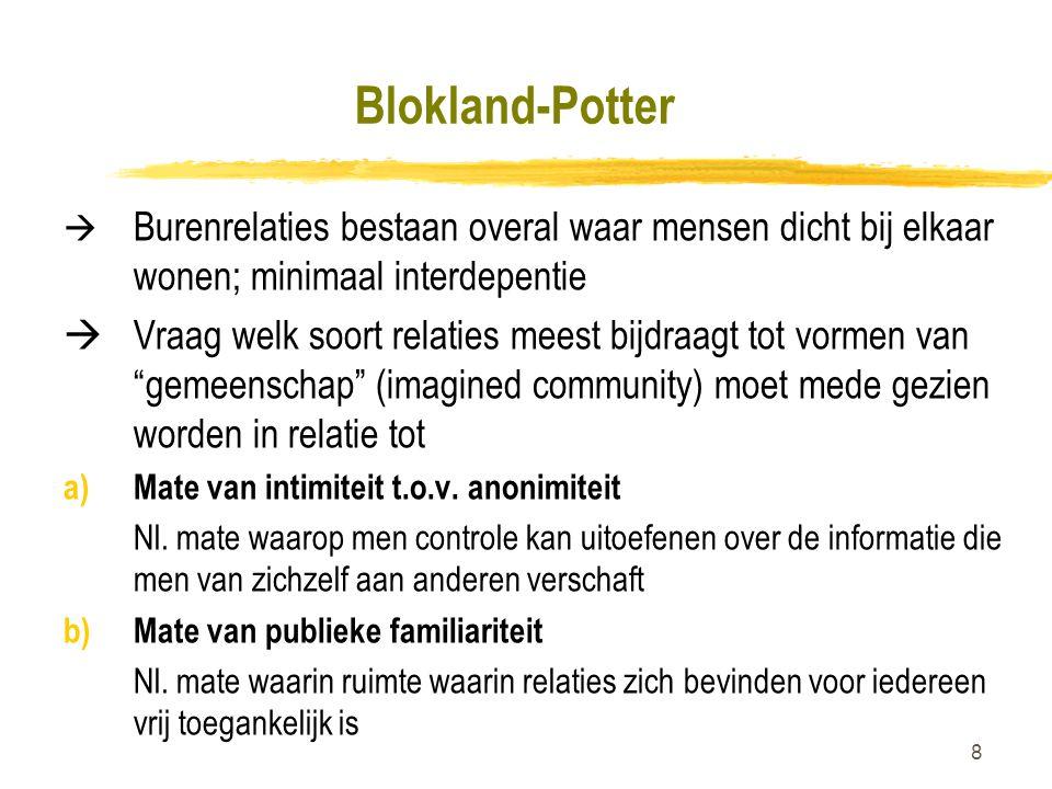 Blokland-Potter  Burenrelaties bestaan overal waar mensen dicht bij elkaar wonen; minimaal interdepentie.