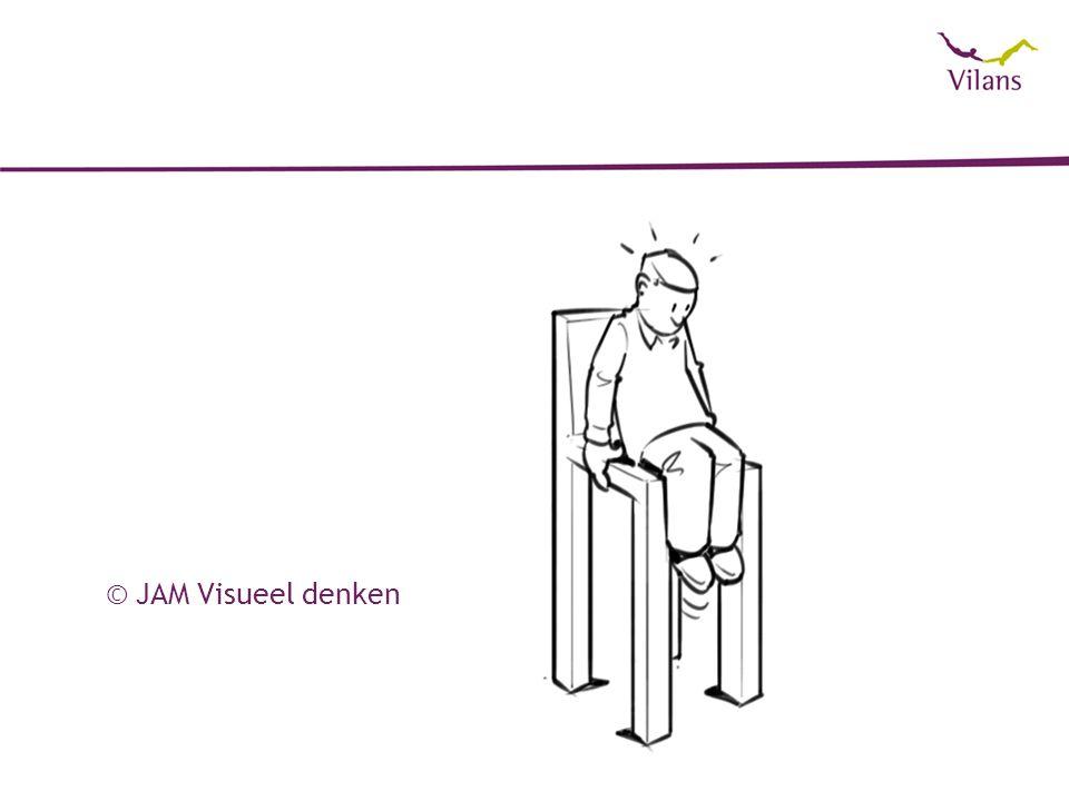 © JAM Visueel denken