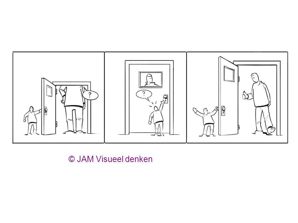 © JAM Visueel denken © JAM Visueel denken
