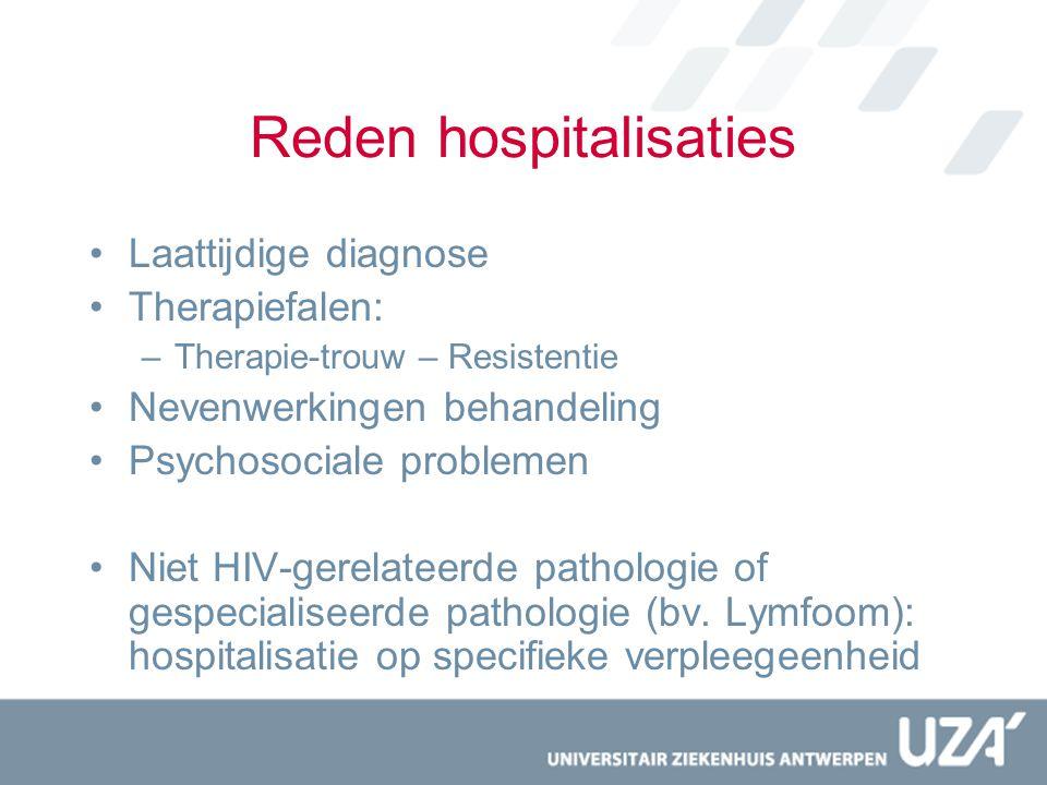 Reden hospitalisaties