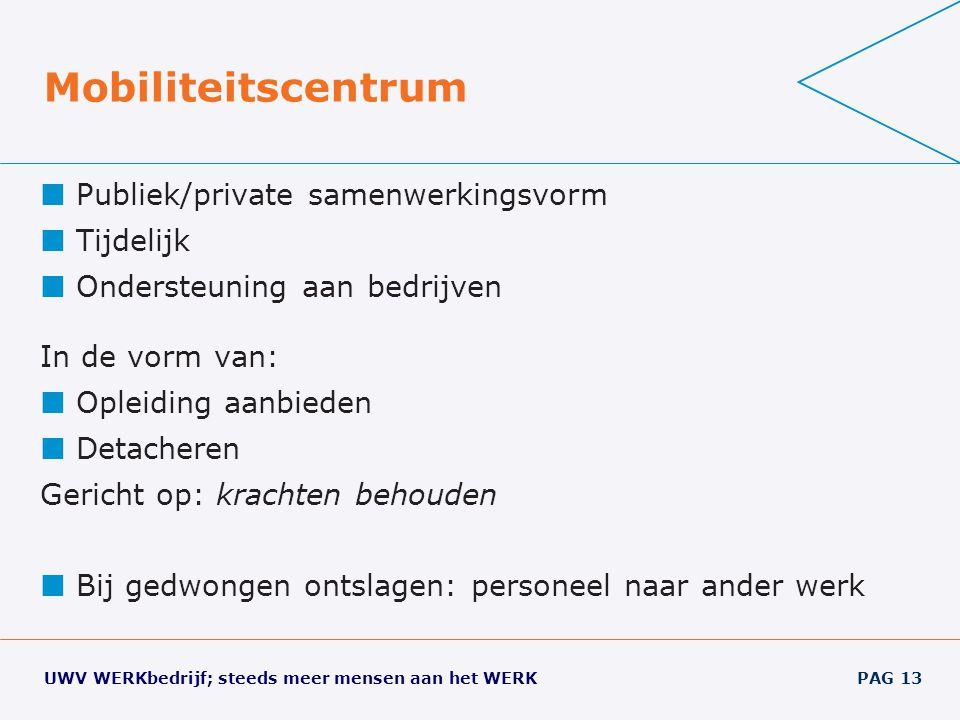 Mobiliteitscentrum Publiek/private samenwerkingsvorm Tijdelijk