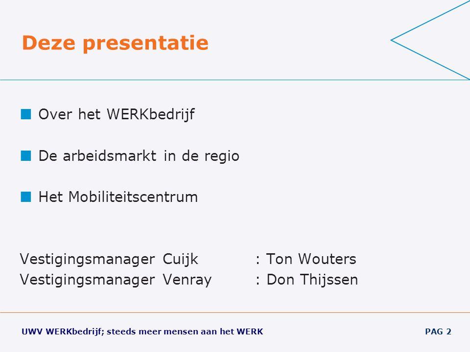 Deze presentatie Over het WERKbedrijf De arbeidsmarkt in de regio