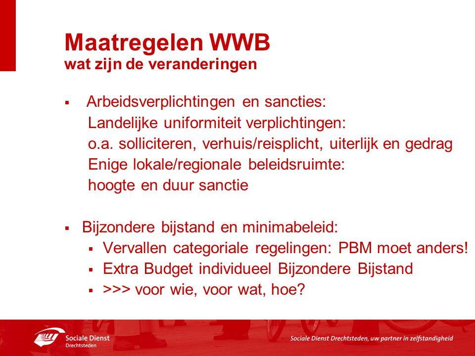 Maatregelen WWB wat zijn de veranderingen