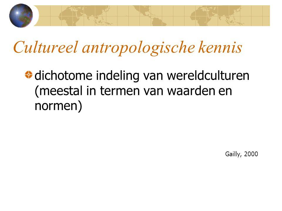 Cultureel antropologische kennis