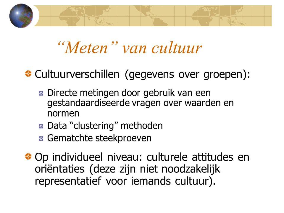 Meten van cultuur Cultuurverschillen (gegevens over groepen):