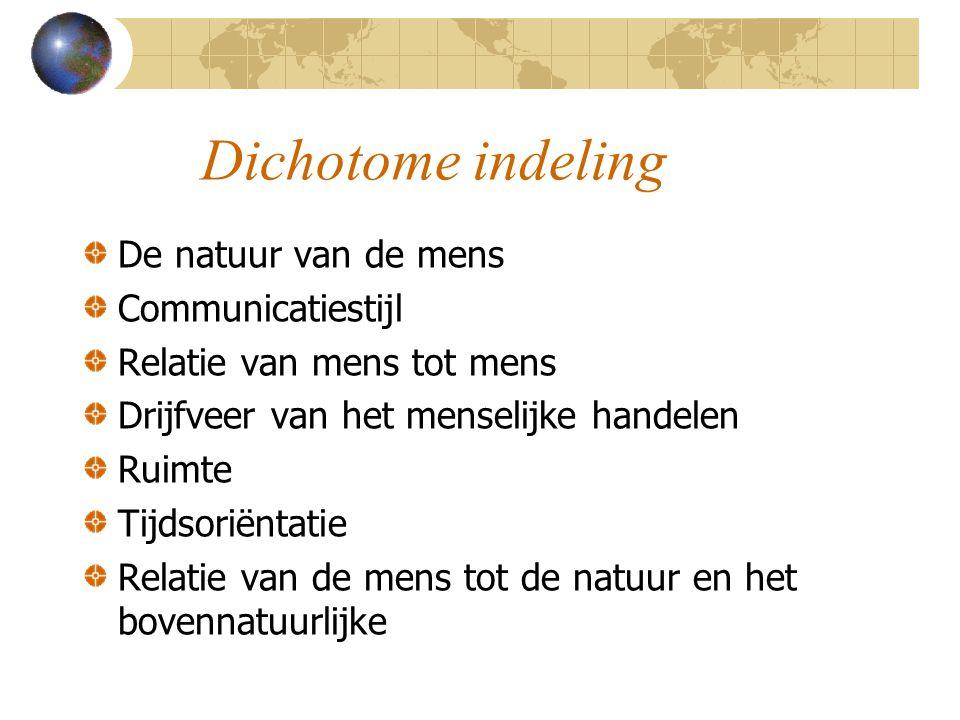 Dichotome indeling De natuur van de mens Communicatiestijl