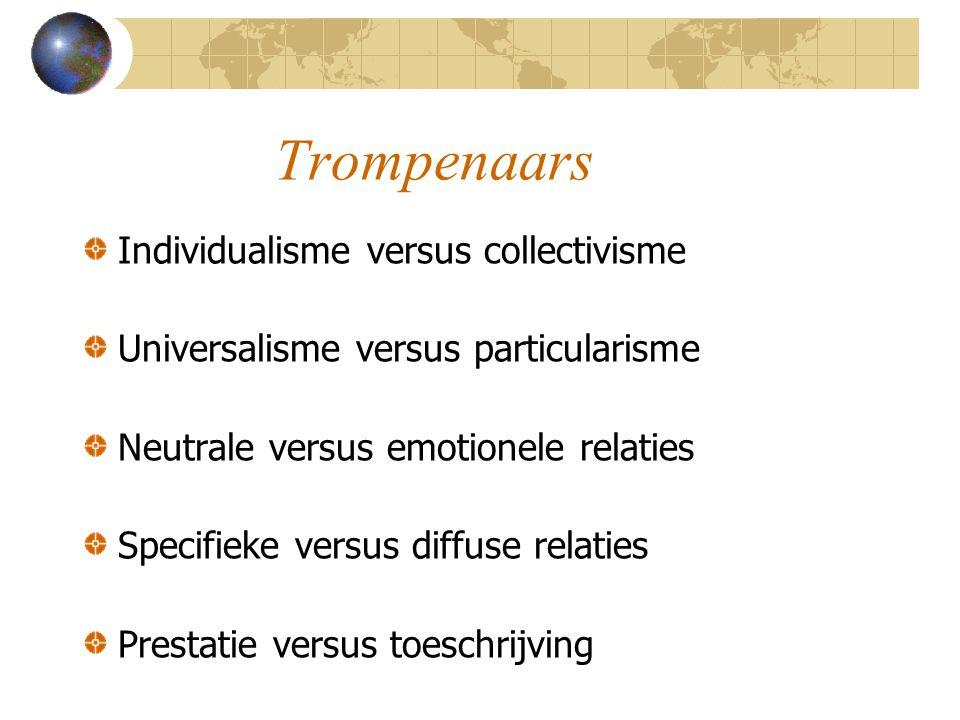 Trompenaars Individualisme versus collectivisme