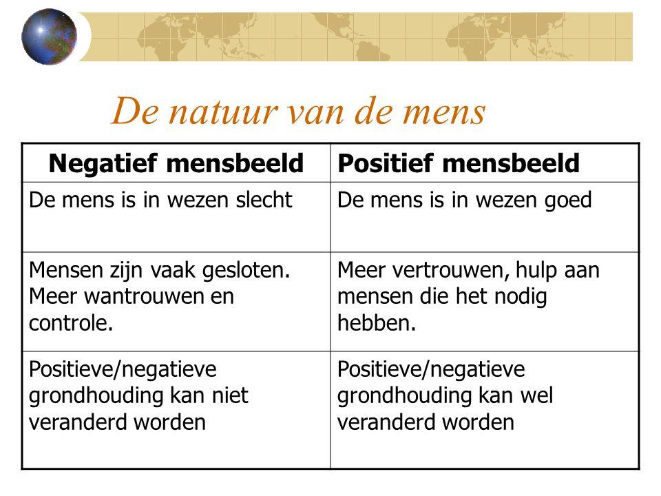 De natuur van de mens Negatief mensbeeld Positief mensbeeld