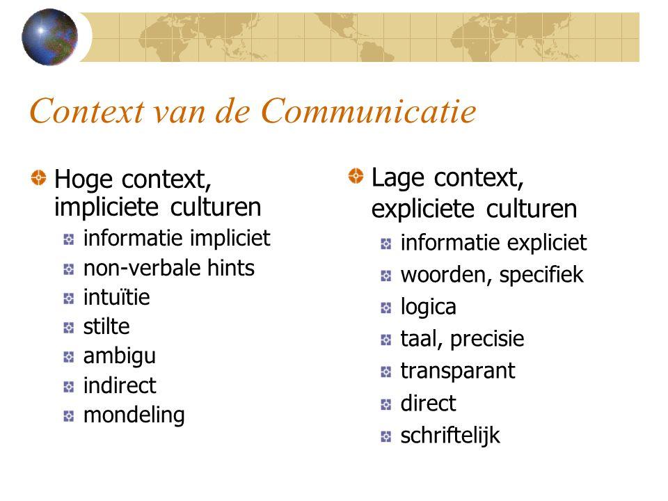 Context van de Communicatie