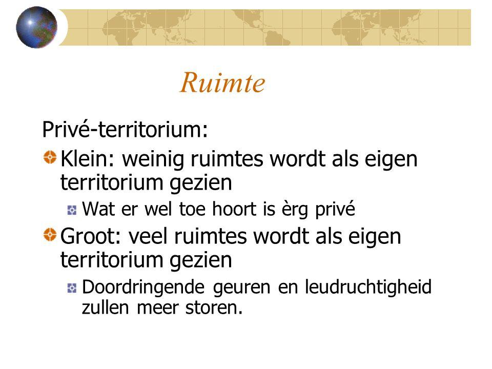Ruimte Privé-territorium: