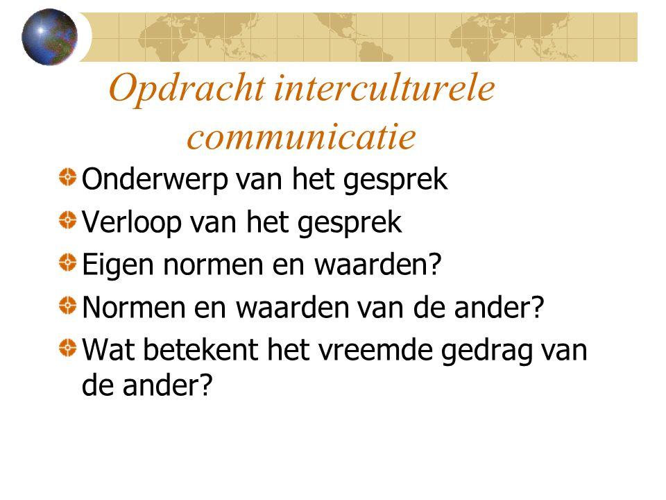 Opdracht interculturele communicatie