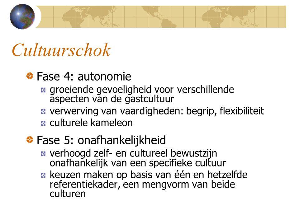 Cultuurschok Fase 4: autonomie Fase 5: onafhankelijkheid