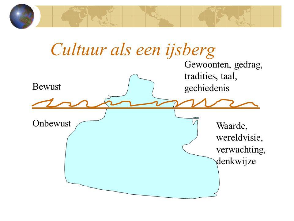 Cultuur als een ijsberg