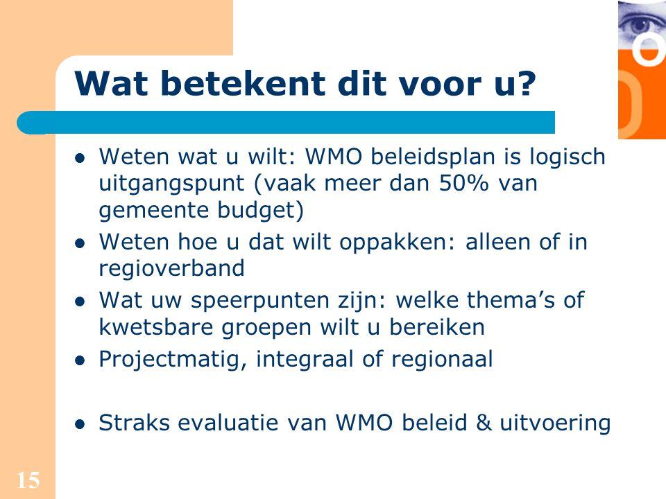 Wat betekent dit voor u Weten wat u wilt: WMO beleidsplan is logisch uitgangspunt (vaak meer dan 50% van gemeente budget)