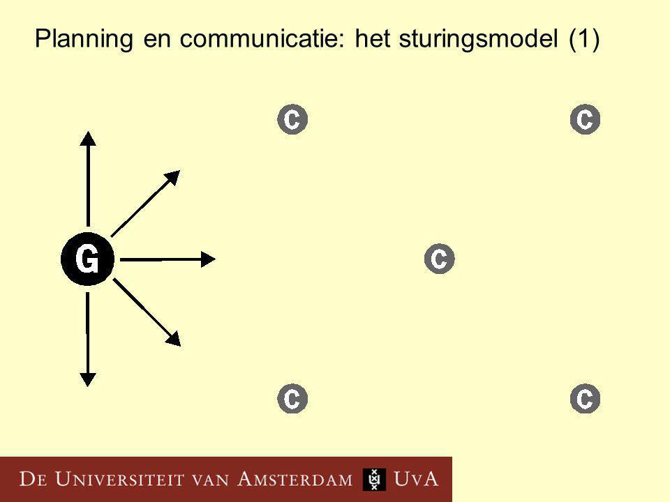 Planning en communicatie: het sturingsmodel (1)