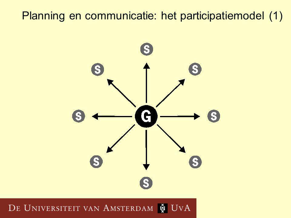 Planning en communicatie: het participatiemodel (1)
