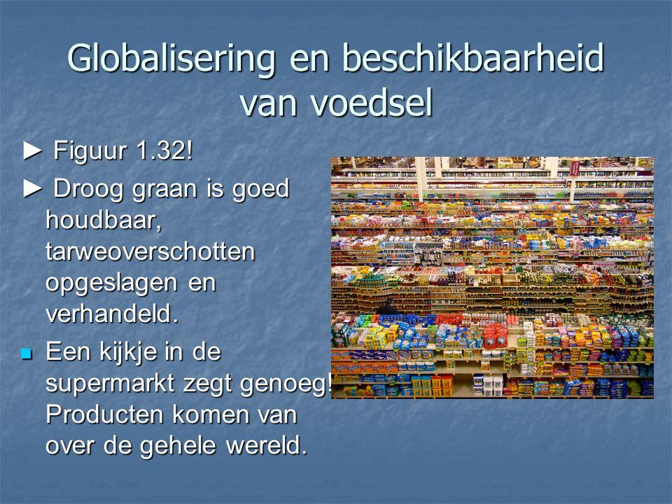 Globalisering en beschikbaarheid van voedsel