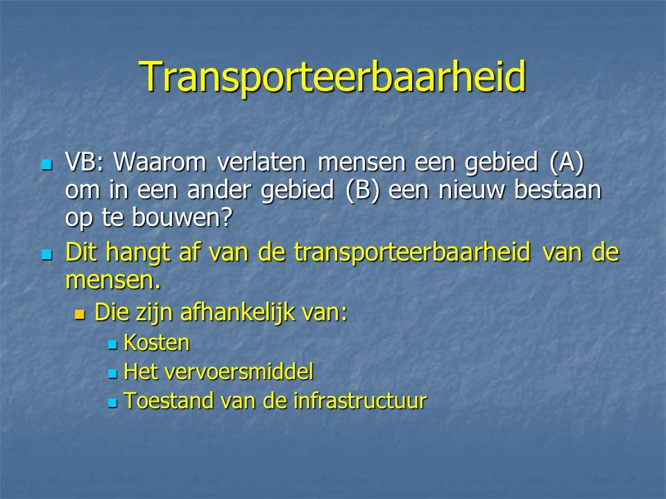 Transporteerbaarheid