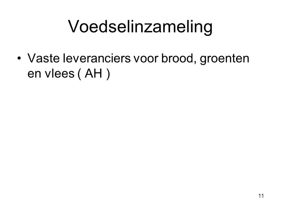 Voedselinzameling Vaste leveranciers voor brood, groenten en vlees ( AH )