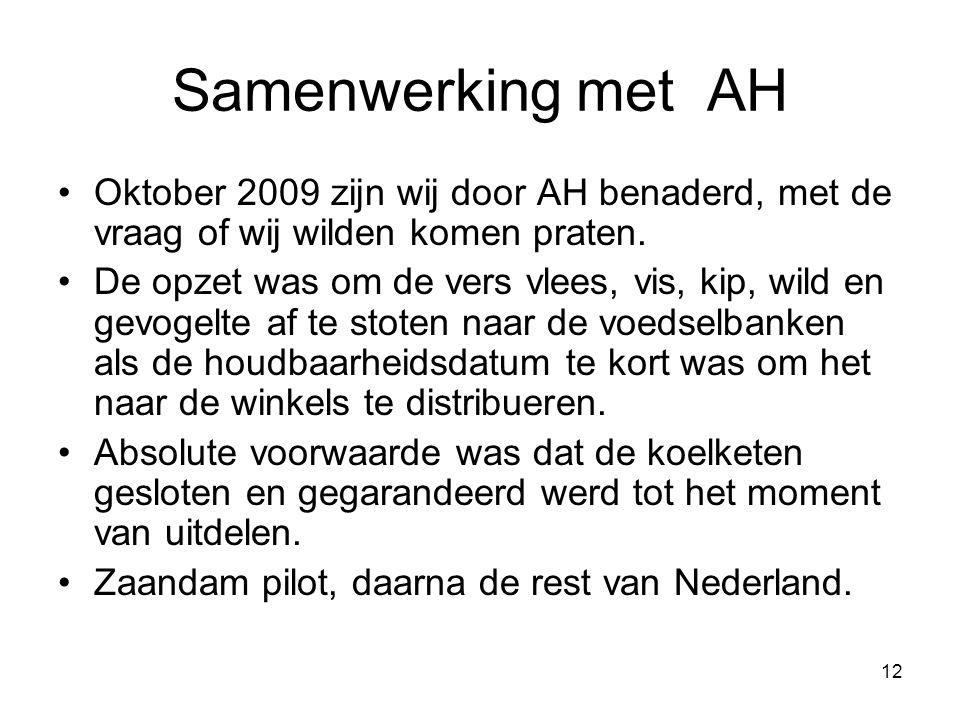 Samenwerking met AH Oktober 2009 zijn wij door AH benaderd, met de vraag of wij wilden komen praten.