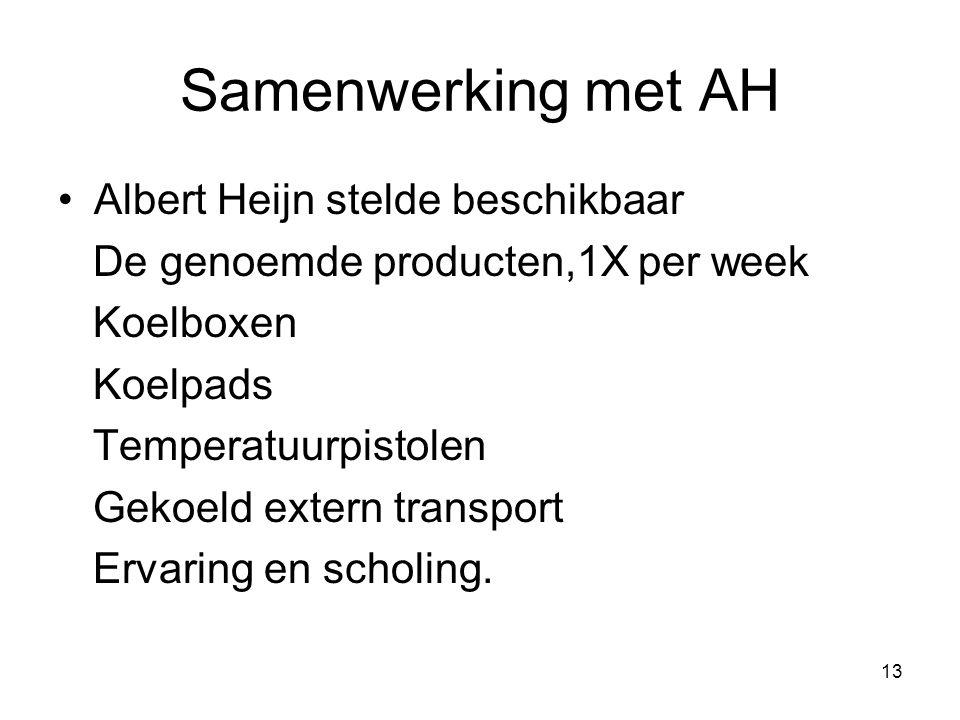 Samenwerking met AH Albert Heijn stelde beschikbaar
