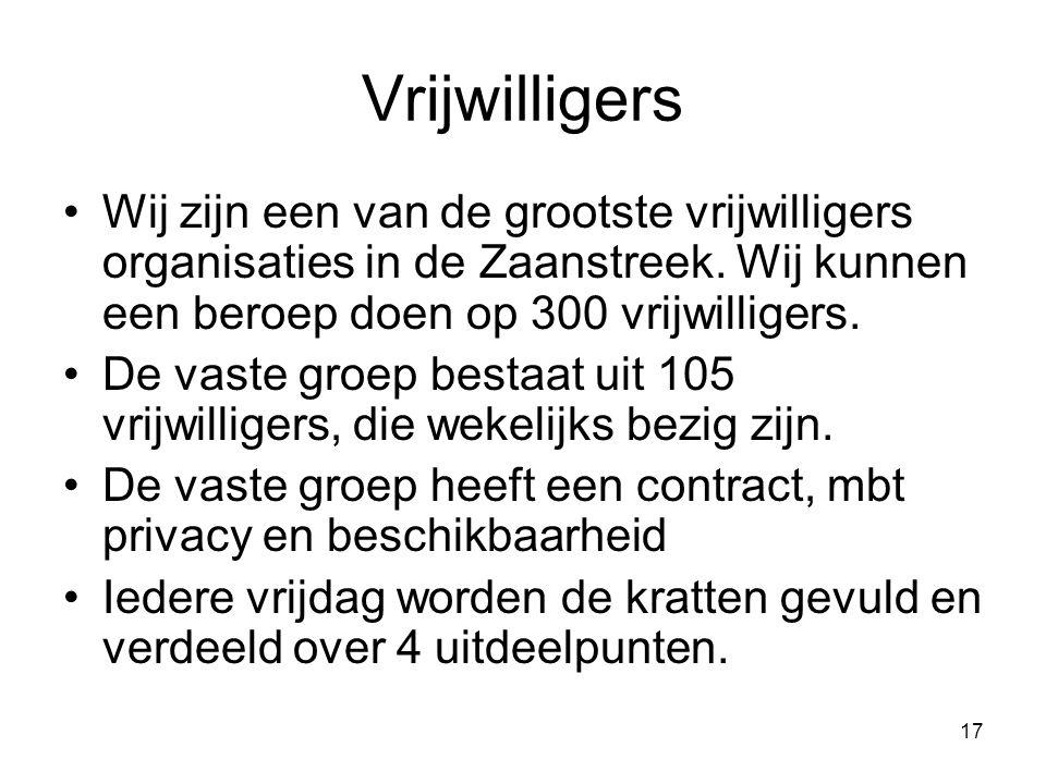 Vrijwilligers Wij zijn een van de grootste vrijwilligers organisaties in de Zaanstreek. Wij kunnen een beroep doen op 300 vrijwilligers.