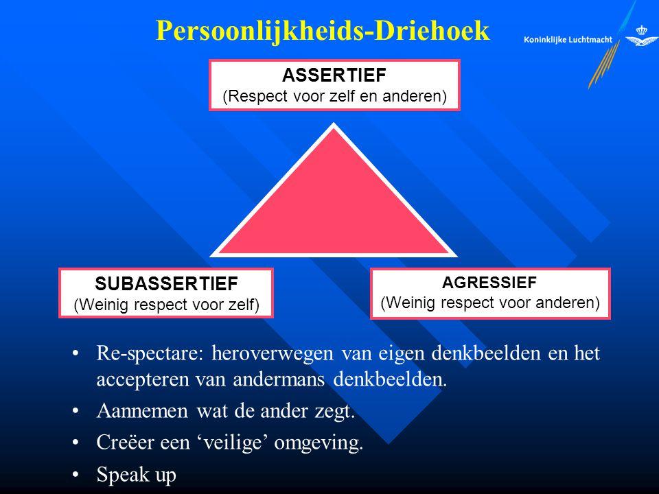 Persoonlijkheids-Driehoek