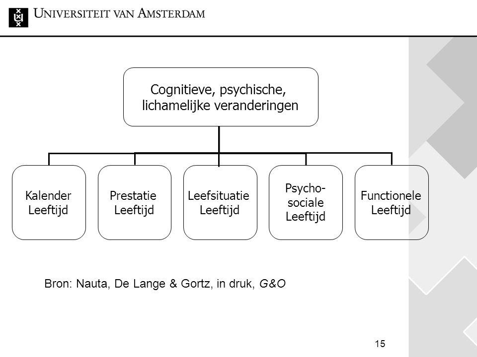 Cognitieve, psychische, lichamelijke veranderingen