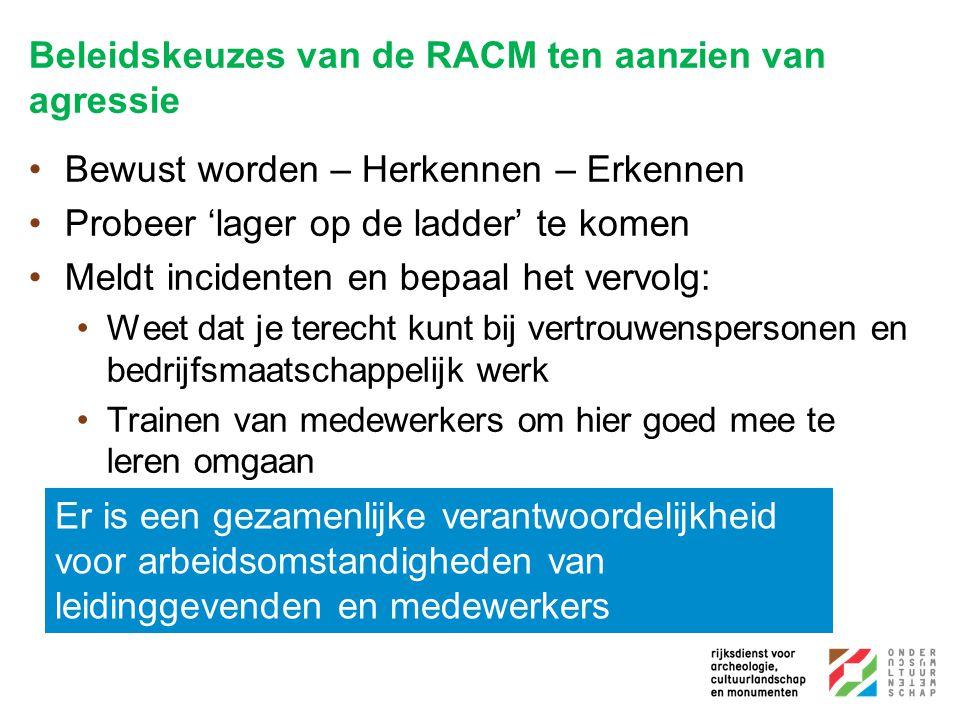 Beleidskeuzes van de RACM ten aanzien van agressie