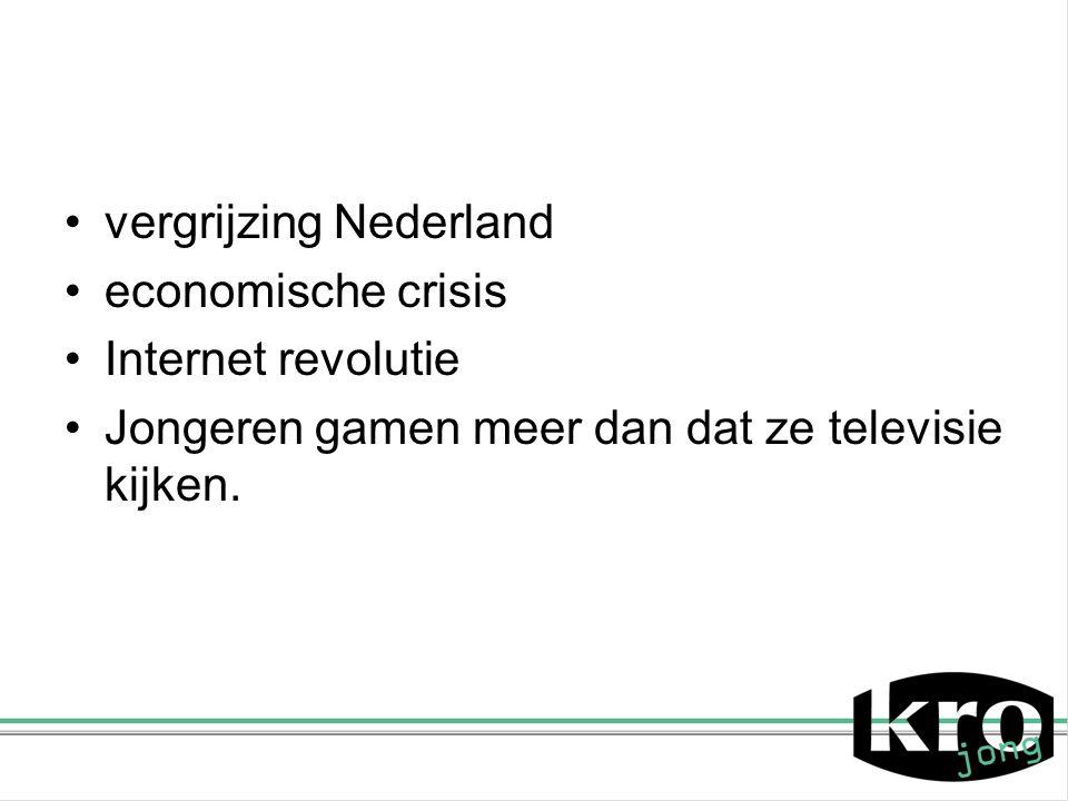 vergrijzing Nederland