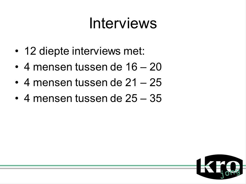 Interviews 12 diepte interviews met: 4 mensen tussen de 16 – 20