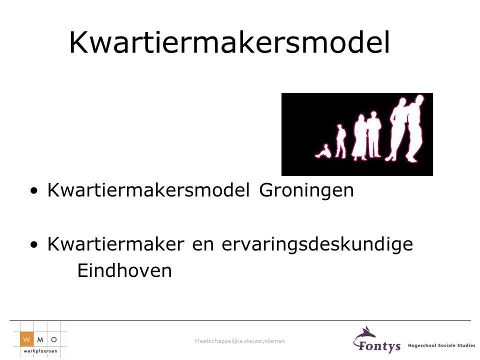 Kwartiermakersmodel Kwartiermakersmodel Groningen