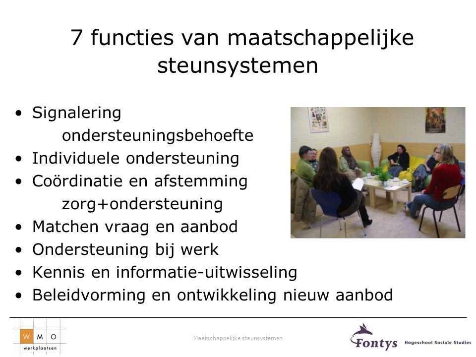7 functies van maatschappelijke steunsystemen