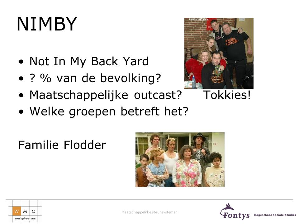 NIMBY Not In My Back Yard % van de bevolking