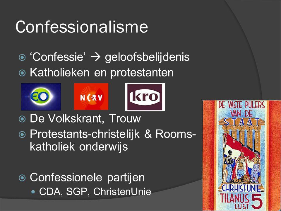 Confessionalisme 'Confessie'  geloofsbelijdenis